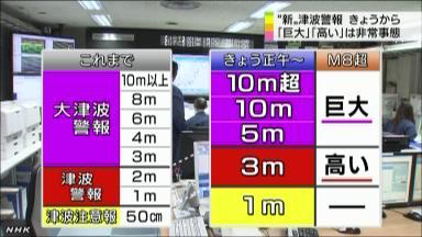 2013-03-07-nhktsunami